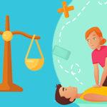 Legislação sobre o ato de prestar socorro